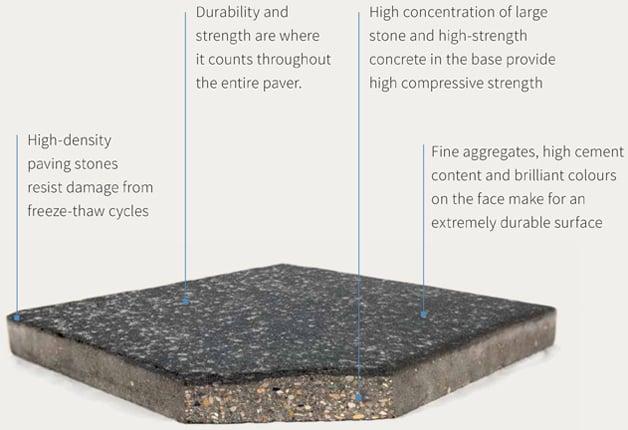 slab of concrete